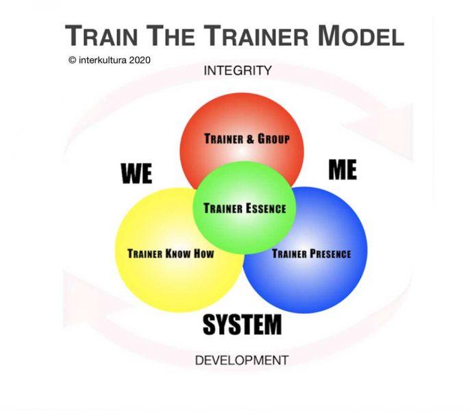 01_TrainTheTrainer_800