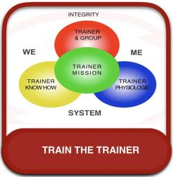 Train the Trainer programme is designed for both beginners and experienced trainers, who wish to learn more about the theory and practice of intercultural training.